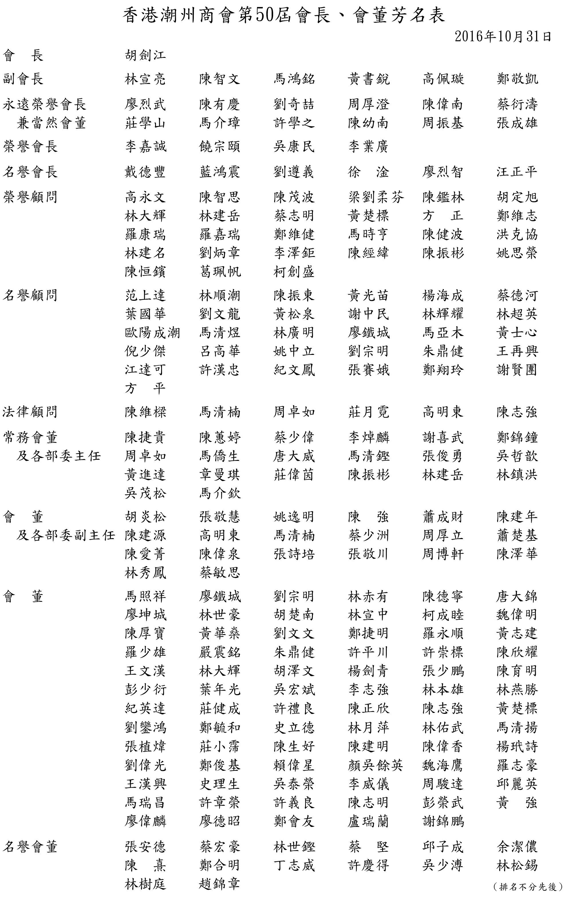 香港潮州商會第四十一屆會董會